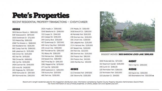 CC Properties
