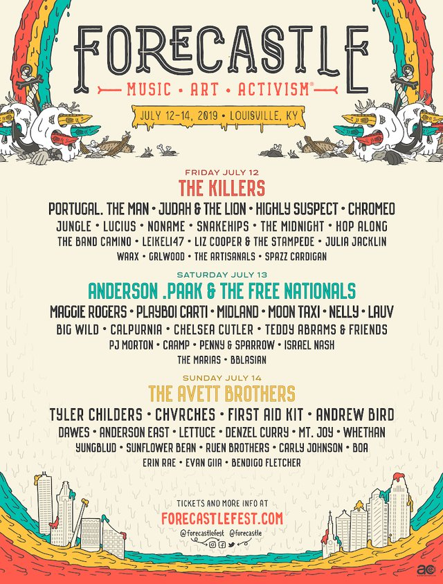 Forecastle 2019 lineup