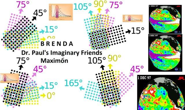 BRENDA/ Dr. Paul/ Maximon