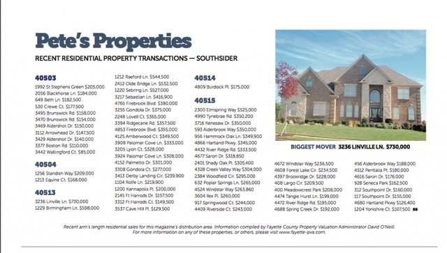 SS Properties