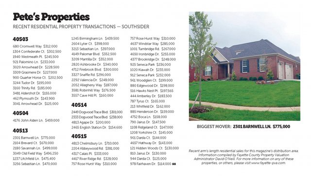SS_october2014_realestate