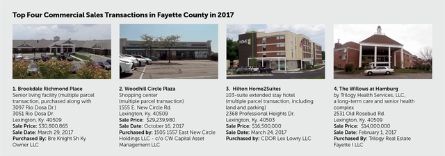 TopCommercialRealEstate_graphic.png